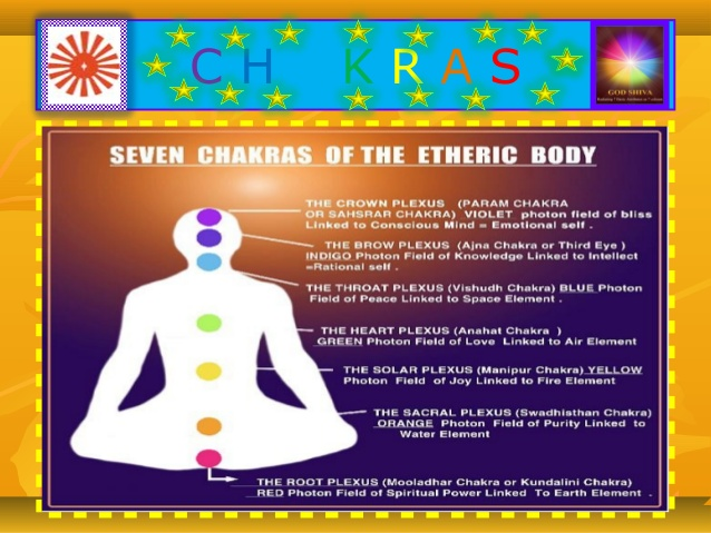 How Can I Heal My Chakras